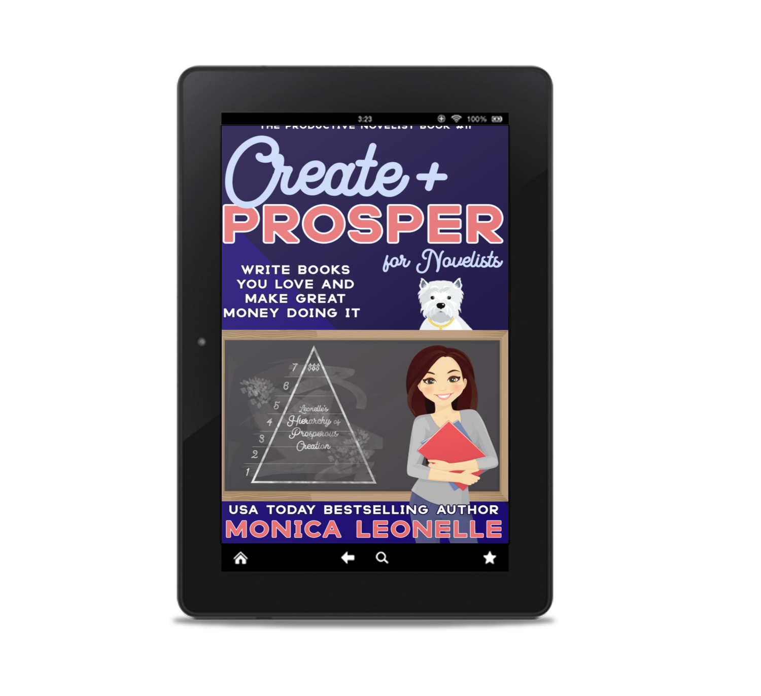 This image has an empty alt attribute; its file name is 11-Create-and-Prosper-Solo-Ebook.png